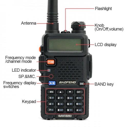 Радиостанция Baofeng 5r Пълен комплект Двубандов