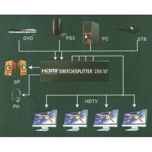 SWITCH HDMI 2 IN ΣΕ 4 OUT MATRIX