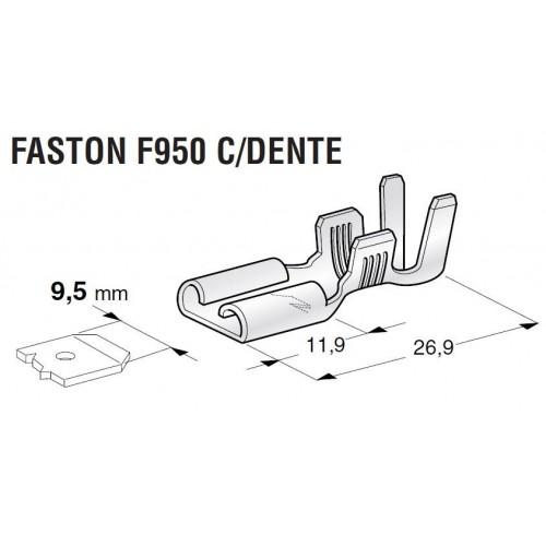 ΓΥΜΝΟΣ ΑΚΡΟΔΕΚΤΗΣ FASTON 9,5mm ΓΙΑ ΑΓΩΓΟΥΣ 4mm
