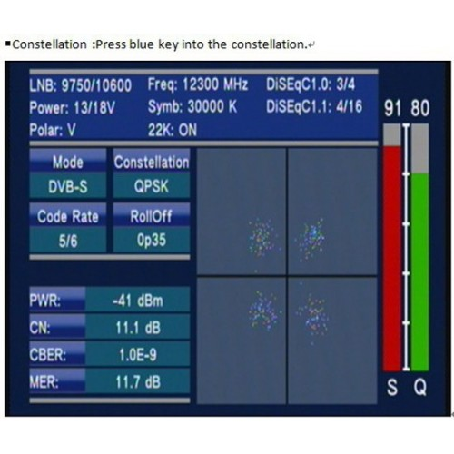 Satlink WS-6979 HD ΔΟΡΥΦΟΡΙΚΑ