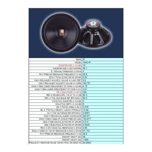 BUMPER 1565 IP ΗΧΕΙΑ CAR