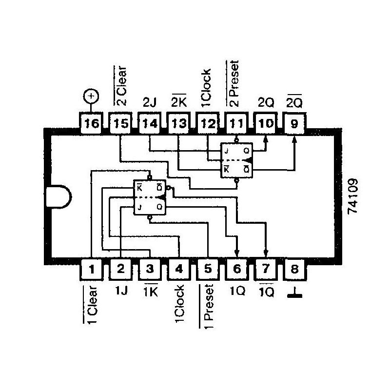 74ls109 ttl dual j-k flip-flop with clear & preset circuito.