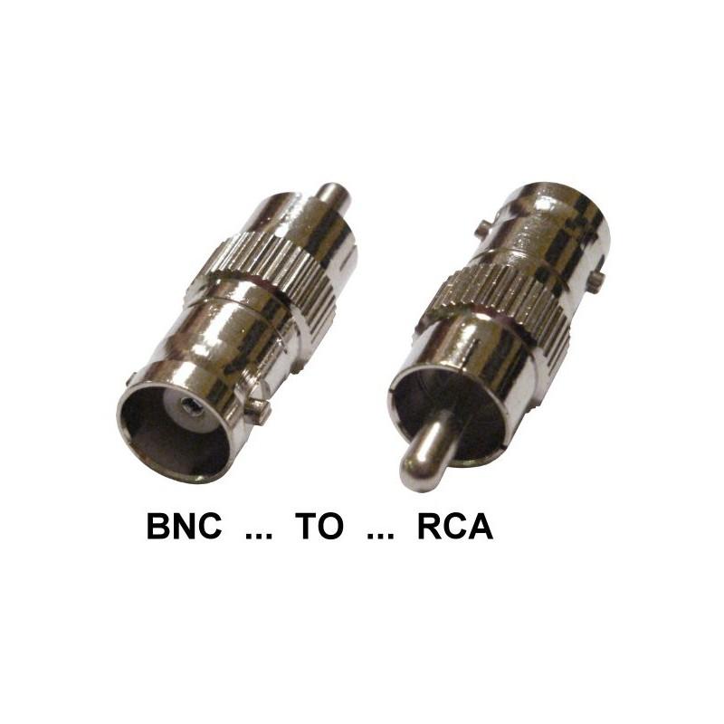 BNC-201
