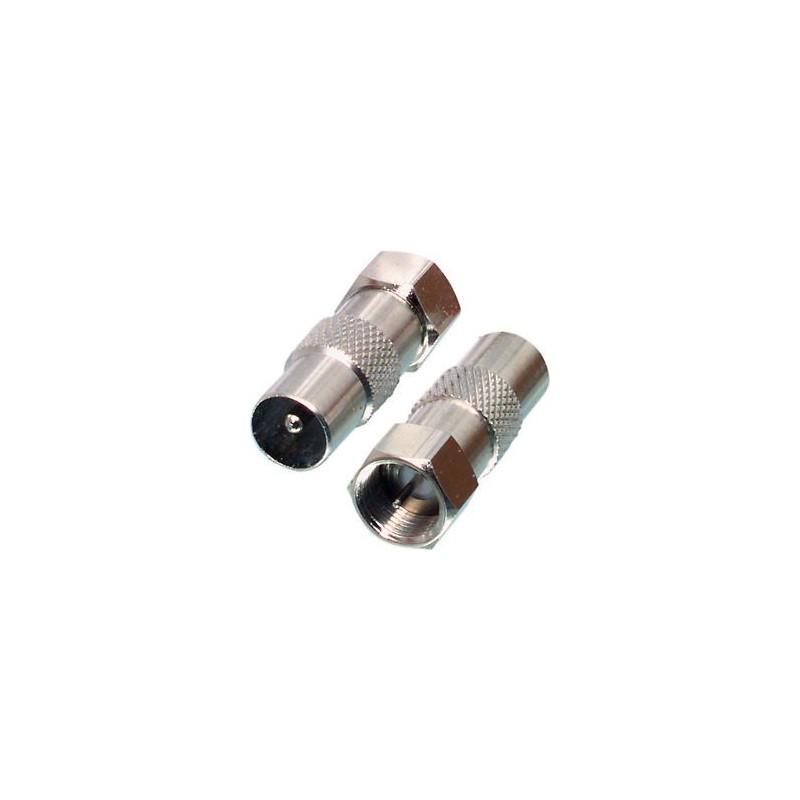 FC-029 CONNECTORS
