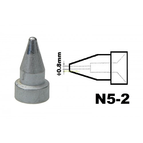 N5-2mm ΚΟΛΛΗΤΗΡΙΑ
