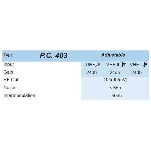 PC 403