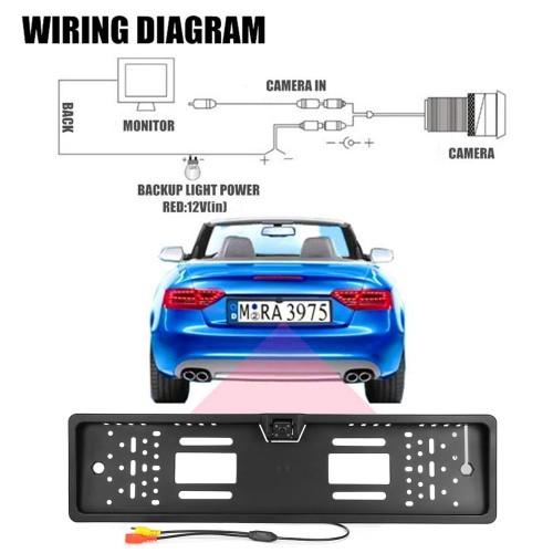 European Car License Plate Rearview Camera
