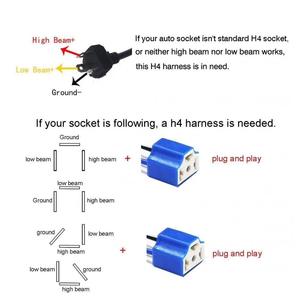 H4 Plug Wiring Ground - Wiring Diagrams H Wiring Harness Upgrade on