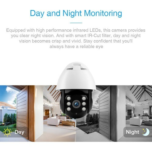 IP Security CCTV Home