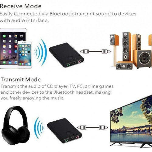 BLUETOOTH TRANSMITTER & RECEIVER BLUETOOTH AUDIO ADAPTER 3.5MM STEREO AUDIO PLAYER WIRELESS