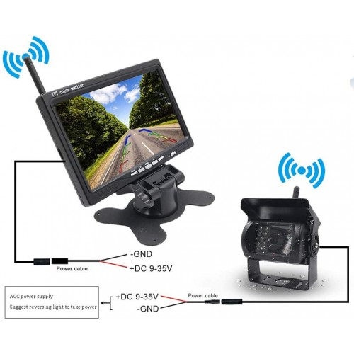 Wireless Car Backup Camera and Monitor Kit, Waterproof Night Vision Wireless