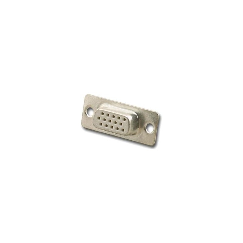 DSC-515 CONNECTORS