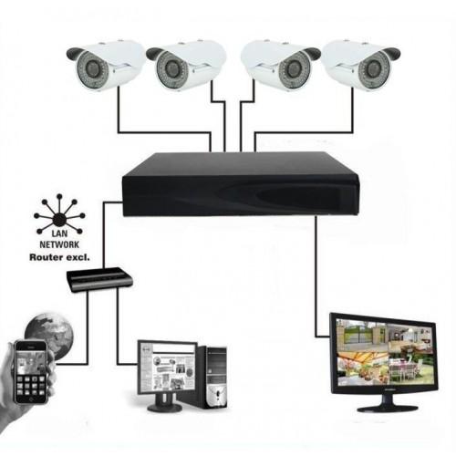 HD SET DVR ΚΑΤΑΓΡΑΦΙΚΟ HDMI 4CH - H264 4CH +20m ΚΑΛΩΔΙΑ + ΤΡΟΦΟΔΟΤΙΚΑ + Τ/Χ + ΠΟΝΤΙΚΙ